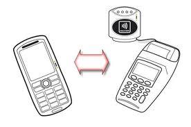 payer par sms